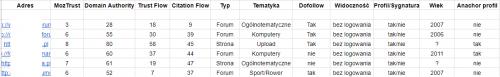 Lista wycinek.png
