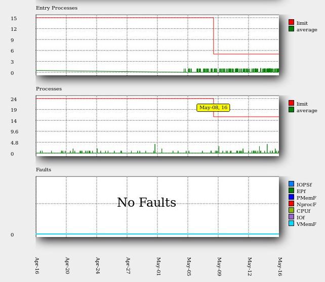 hekko_s2_processes_limits_month_period.jpg.jpg.7dc1003685fd6ad9889b6a1d42fd78c2.jpg