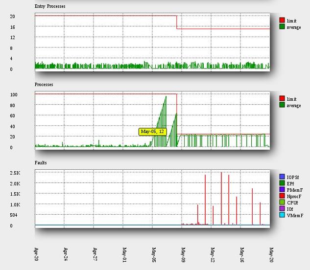 hekko_s68_processes_limits_month_period.jpg.e62d6a7cb6fcd3f3d173f4d85d35522b.jpg